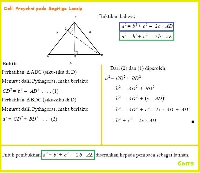 Matematika Polesanremaja